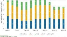 Marathon Petroleum: Wall Street Analysts' Ratings