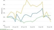 BP Stock Has Slumped ahead of Q2 Earnings Release