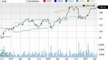 Waters Corp. (WAT) Q1 Earnings Beat, Organic Growth Strong