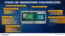 Can Intel's Kaby Lake-G Processor Benefit Advanced Micro Devices?