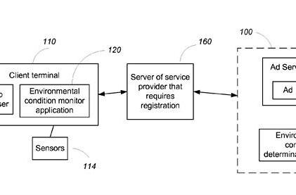 Google patent outlines ads targeted to 'environmental conditions'