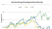 Analyzing Xcel Energy's Valuation Compared to Its Peers