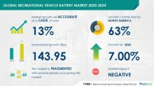 Recreational Vehicle Battery Market | Analysis on the Impact of Pandemic on Businesses in Leisure Facilities Segment | Technavio