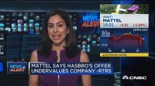 Mattel snubs Hasbro's takeover approach, according to rep...