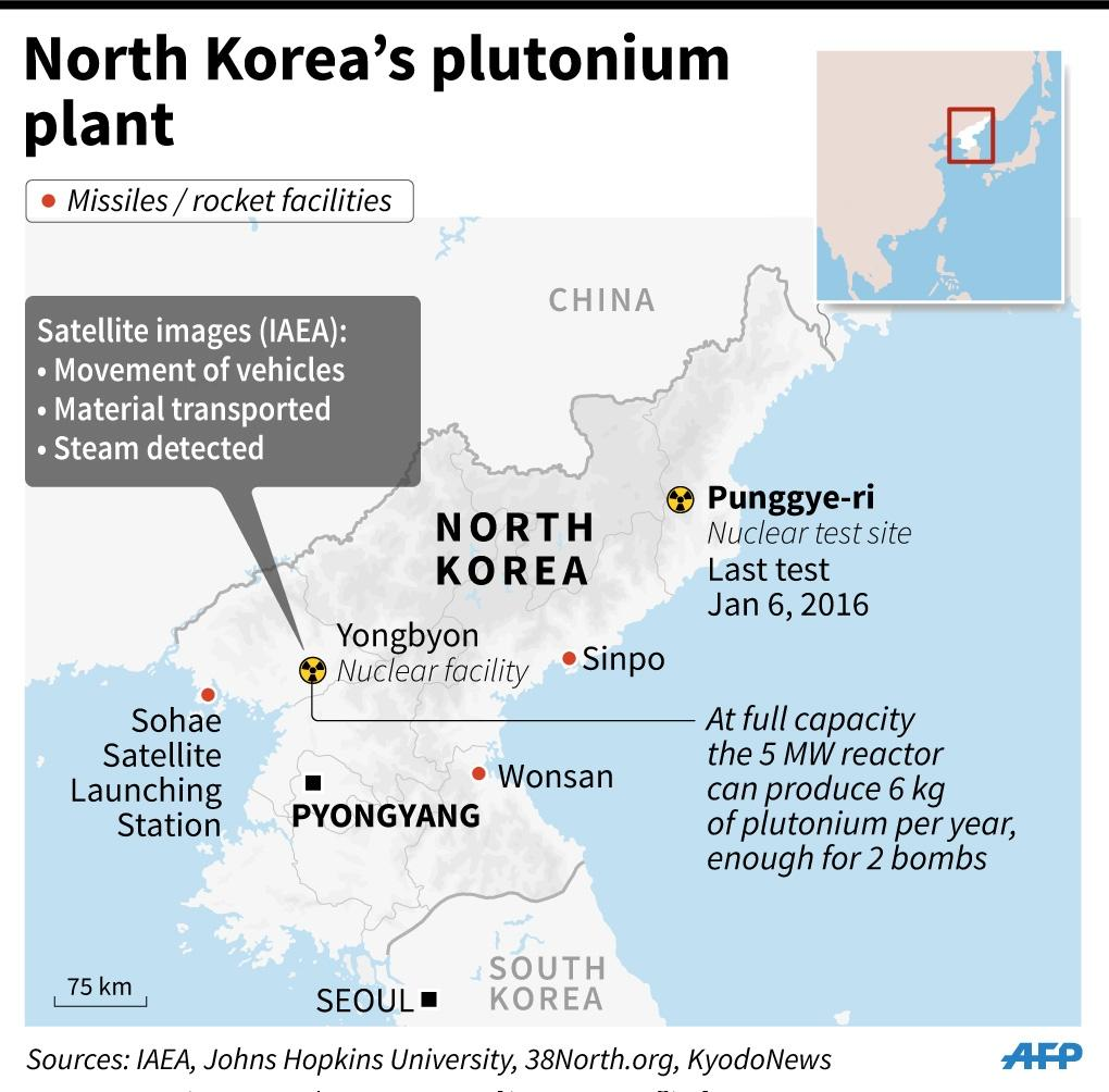 North Korea's main nuclear plant (AFP Photo/John Saeki)