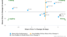 ATN International, Inc. breached its 50 day moving average in a Bearish Manner : ATNI-US : June 22, 2017