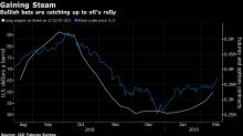 Oil Rally Finally Pulls Hedge Fund Optimists Off the Sidelines