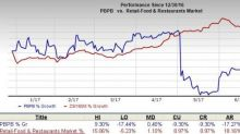 Here's Why You Should Steer Clear of Potbelly (PBPB) Stock