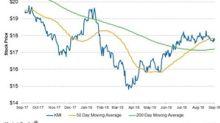 Can Kinder Morgan Stock Gain Upward Momentum?