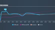Is Hannover Rück SE (FRA:HNR1) A Smart Pick For Income Investors?