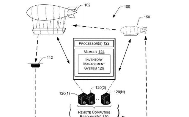 Amazon schickt Drohnenarmee aus dem Warenhaus-Zeppelin-Mutterschiff