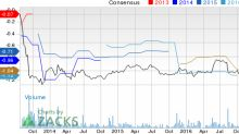 Model N (MODN) Up 2.1% Since Earnings Report: Can It Continue?