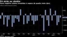 O que falta para o mercado `comprar' o governo Bolsonaro