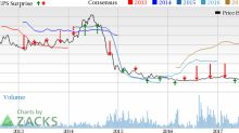 Comstock (CRK) Q2 Loss Narrower Than Expected, Sales Miss