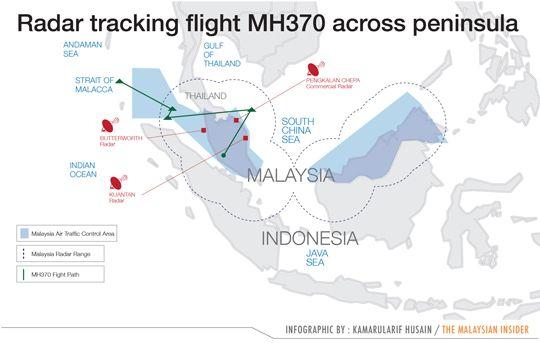 MH370 throws spotlight on Malaysia's air force and radar
