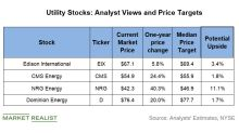NRG, CMS, D, and EIX: Analysts' Target Prices and Views