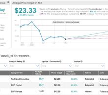 Schlumberger Sinks 9% On Dismal 3Q Revenue