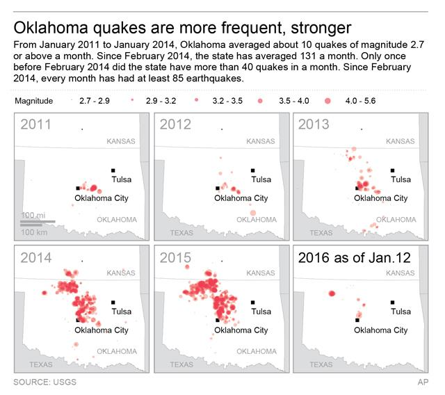 are earthquakes becoming more frequent gcse Are big earthquakes becoming more frequent the figure above comes from a new paper by shearer and stark in pnas which is titled, global risk of big earthquakes has not recently increased which clearly answers the question posed in the title to this post.