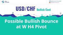 USD/CHF Bullish Bounce at W H4 Pivot