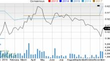 Why Denison Mines (DNN) Could Shock the Market Soon