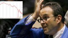 US markets in mayhem as Dow Jones suffers worst-ever points fall