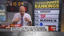 Cramer's consumer discretionary 'power ranking'