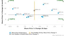 Huntington Bancshares, Inc. breached its 50 day moving average in a Bearish Manner : HBAN-US : August 4, 2017