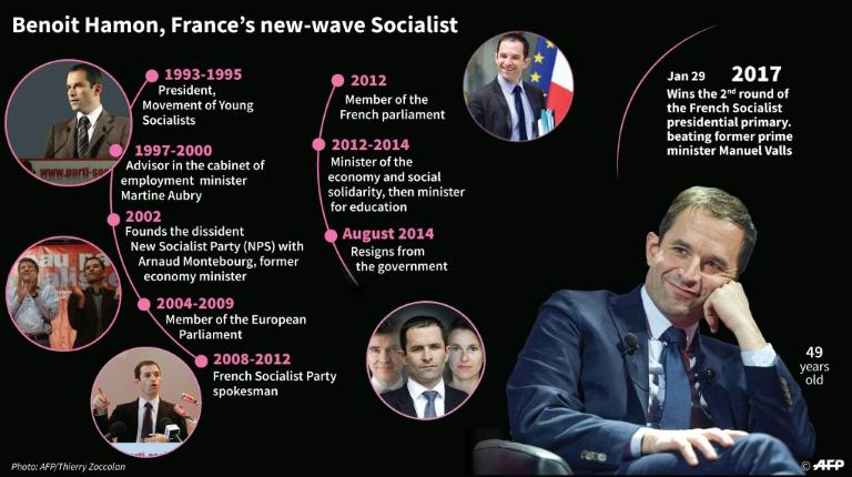 an analysis of the french socialist party in 1972 Jean jaures was the celebrated french socialist party leader  s' brilliant analysis is as refreshing and controversial today as it was over a century ago.