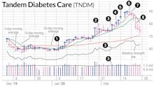 TNDM Stock Exit Preceded Stock Market Correction
