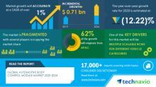 COVID-19 Impact & Recovery Analysis - Automotive Body Control Module Market 2020-2024 | Multiple Scalable BCMs For Different Vehicle Categories to Boost Growth | Technavio