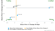 AEGON NV breached its 50 day moving average in a Bearish Manner : AGN-NL : August 30, 2017