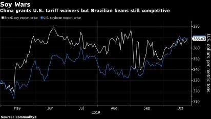 Soja brasileña barata, una amenaza para agricultores de EE.UU.