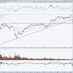 Bank of America Has Been Crushed - Here Is the Stock's Must-Hold Long-Term Support