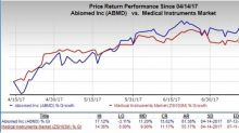 Abiomed (ABMD) Scores a Strong Buy Right Now: Here's How