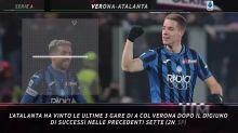Serie A, Sinisa contro il tabù Milan