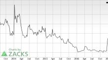 Conatus (CNAT) Catches Eye: Stock Moves Up 10% in Session