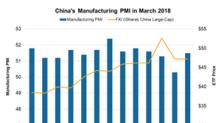 China's Manufacturing Activity Improves despite Trade Concerns