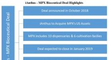 iAnthus's MPX Bioceutical Deal Highlights