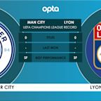 Manchester City v Lyon H2H preview