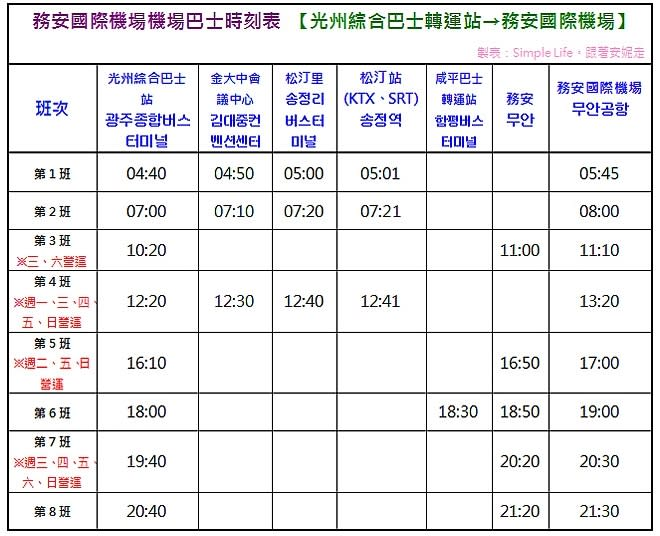 機場巴士時刻-光州-務安-1.jpg