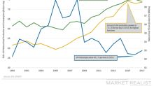 Analyzing US Natural Gas Consumption Trends