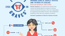 Eyes on Graves' Initiative Urges Action for People with Graves' Disease and Thyroid Eye Disease