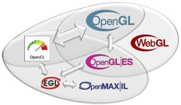 OpenGL 4.1 spec finalized, streamlines 3D graphics for web and phones