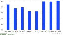 Why GrubHub Stock Surged 23.5% on July 25