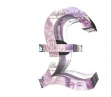 GBP/USD Weekly Price Forecast – British Pound Reaches Towards Major Resistance