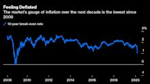 Deflation Is the BiggestFear of Leveraged Bond Markets