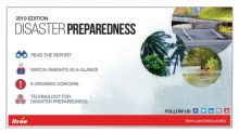 Itron Report Reveals Utilities and Consumers Share Heightened Concern About Increasing Disasters
