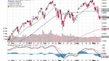 A Market Unmasked, Sectors Go Green, Treading Nasdaq Turf With Care