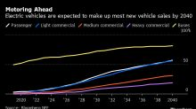Electric-Car Onset Leaves Lubricant Industry Facing Kodak's Fate