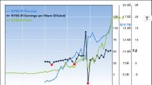5 Stocks Beating the Market